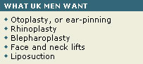 What UK men want