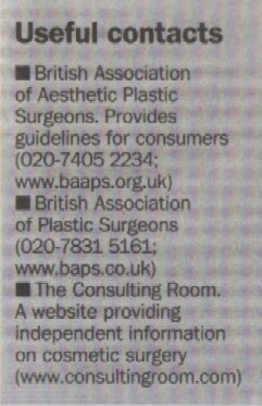 The Times Contacts