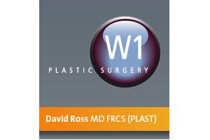 Plastic Surgery W1 Ltd Logo