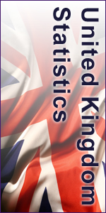 United Kingdom Statistics